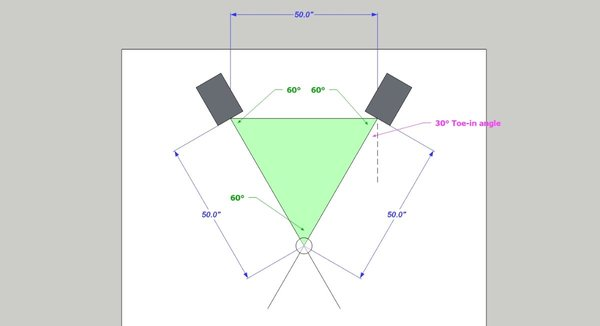 SOUNDMAN2020--recording-studio-design-forum--EQ-02-Equilateral-triangle-demo-2.jpg